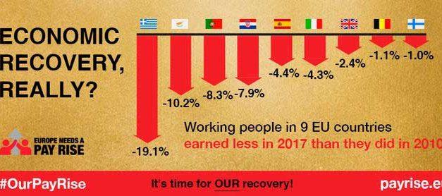 La situación de los trabajadores y trabajadoras de 9 países europeos es aún peor que antes de la crisis, a pesar de la recuperación